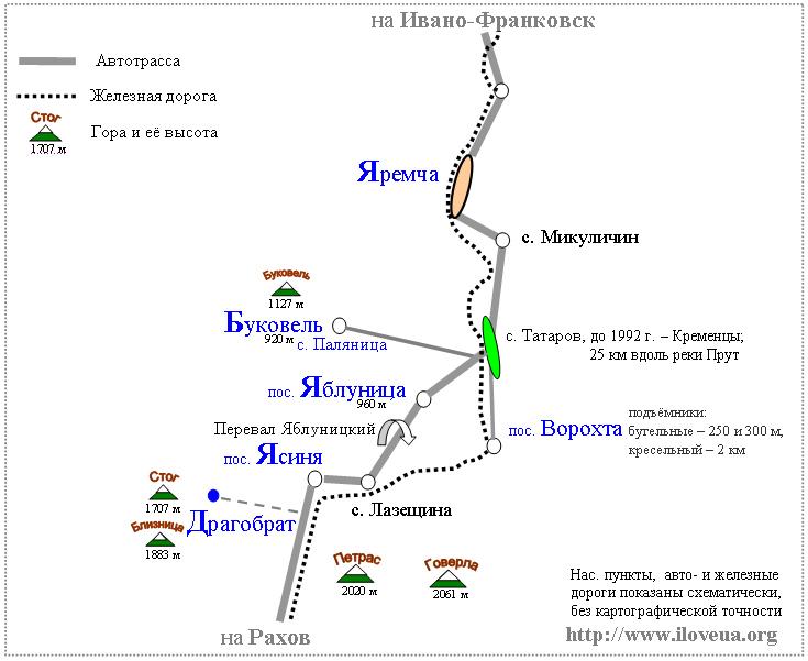 Буковель, Ворохта, Драгобрат: